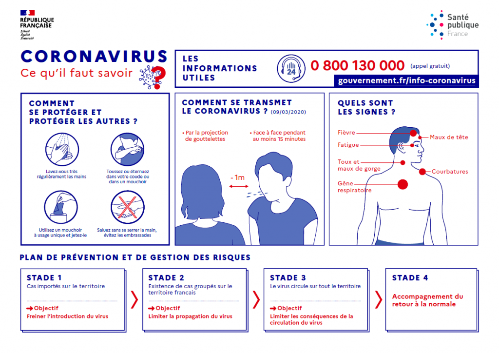 https://www.gouvernement.fr/sites/default/files/contenu/piece-jointe/2020/03/coronavirus_ce_quil_faut_savoir.pdf
