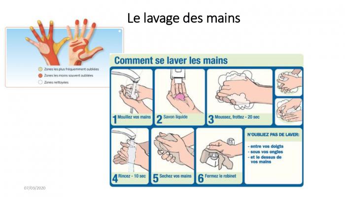Technique de lavage des mains au savon ou au gel hydro-alcoolique